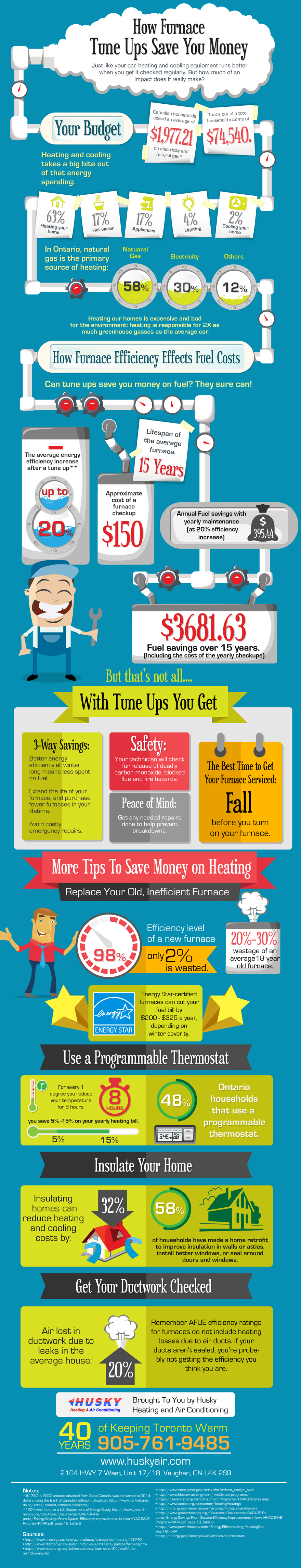 Infographic: How Furnace Tune Ups Save You Money