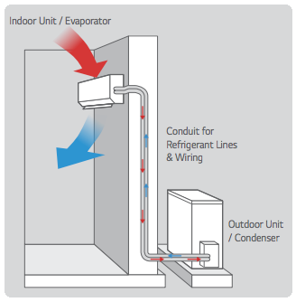 Image 20160630074153 Png Husky Heating And Air Conditioning
