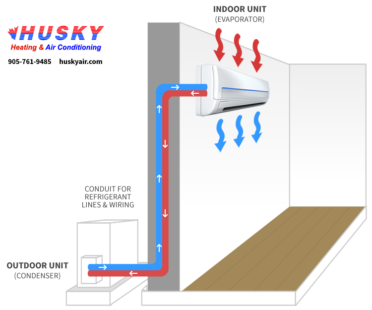 ductless air conditioner diagram